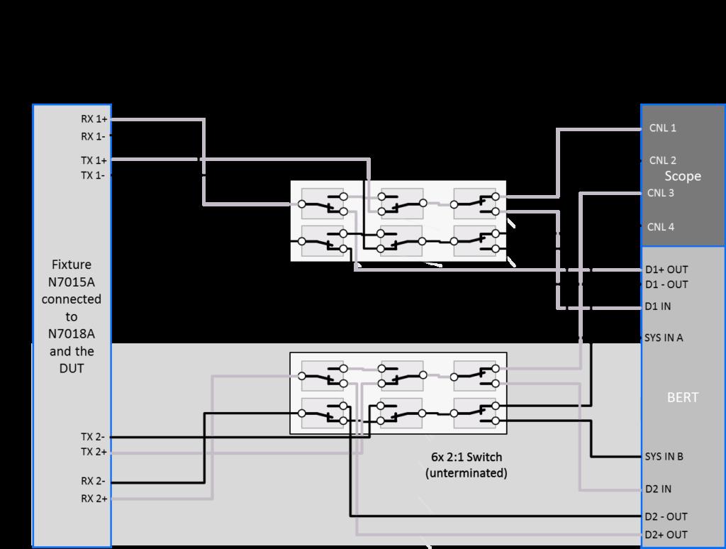 Switching Solutions Bitifeye Digital Test. Usb Typec Receiver Transmitter Test Displayport. Wiring. Usb Type A Wiring Diagram Tx Rx At Scoala.co